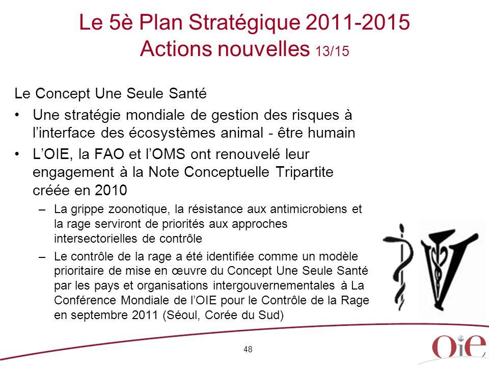Le 5è Plan Stratégique 2011-2015 Actions nouvelles 13/15