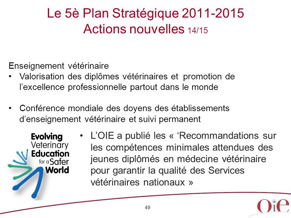Le 5è Plan Stratégique 2011-2015 Actions nouvelles 14/15