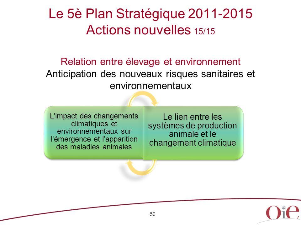 Le 5è Plan Stratégique 2011-2015 Actions nouvelles 15/15