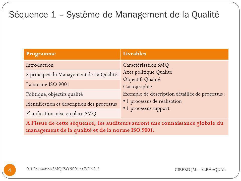 Séquence 1 – Système de Management de la Qualité