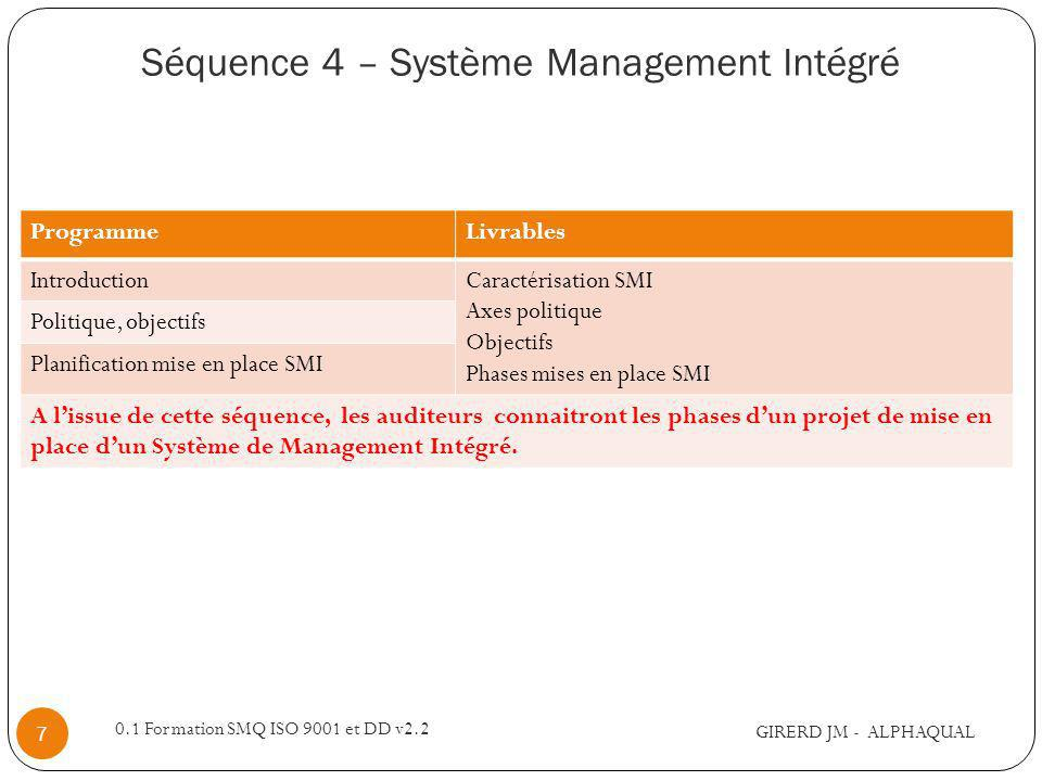 Séquence 4 – Système Management Intégré