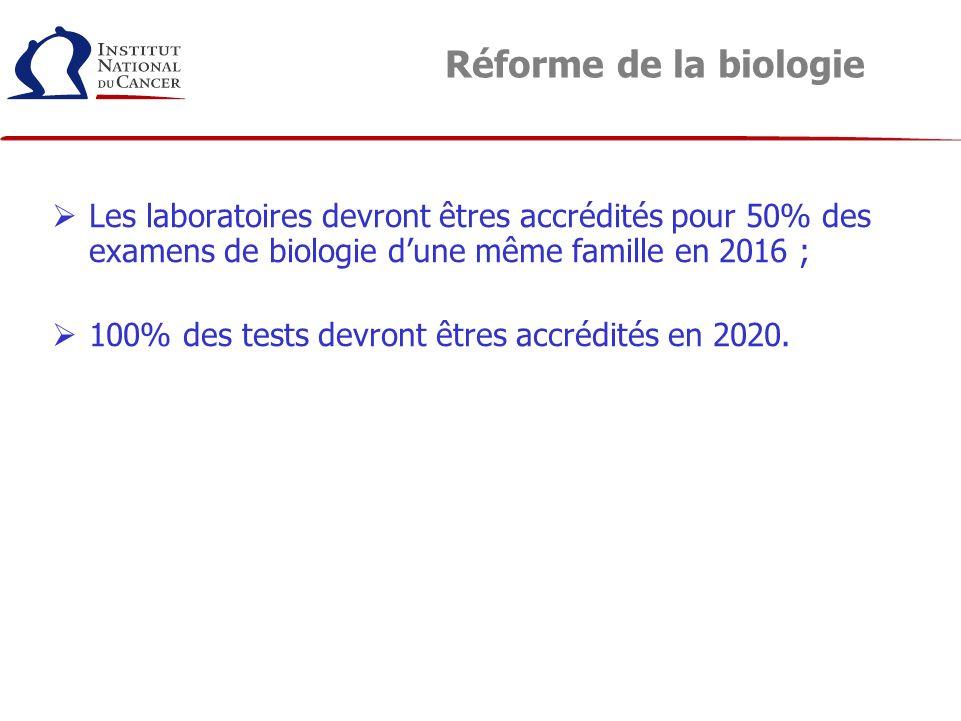 Réforme de la biologie Les laboratoires devront êtres accrédités pour 50% des examens de biologie d'une même famille en 2016 ;