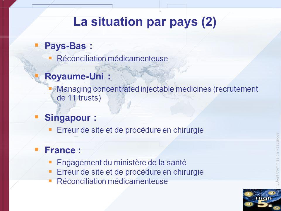 La situation par pays (2)