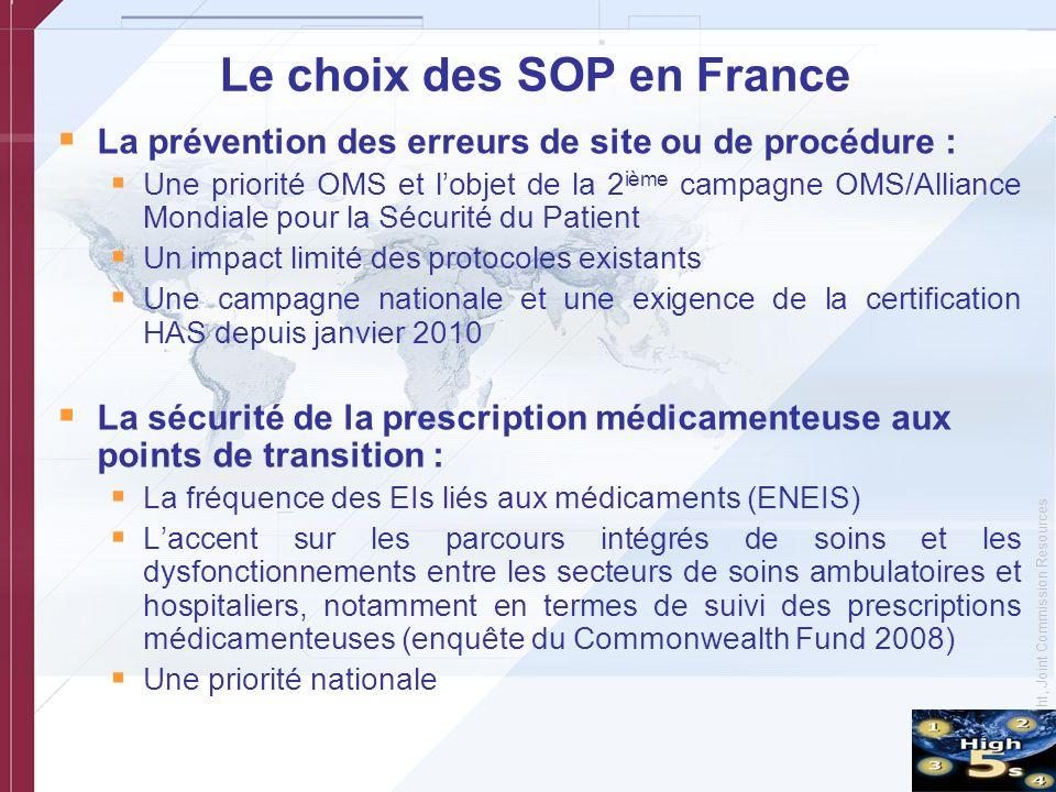 Le choix des SOP en France