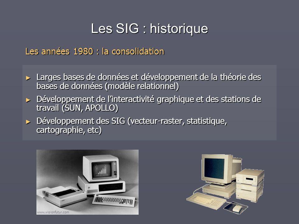 Les SIG : historique Les années 1980 : la consolidation