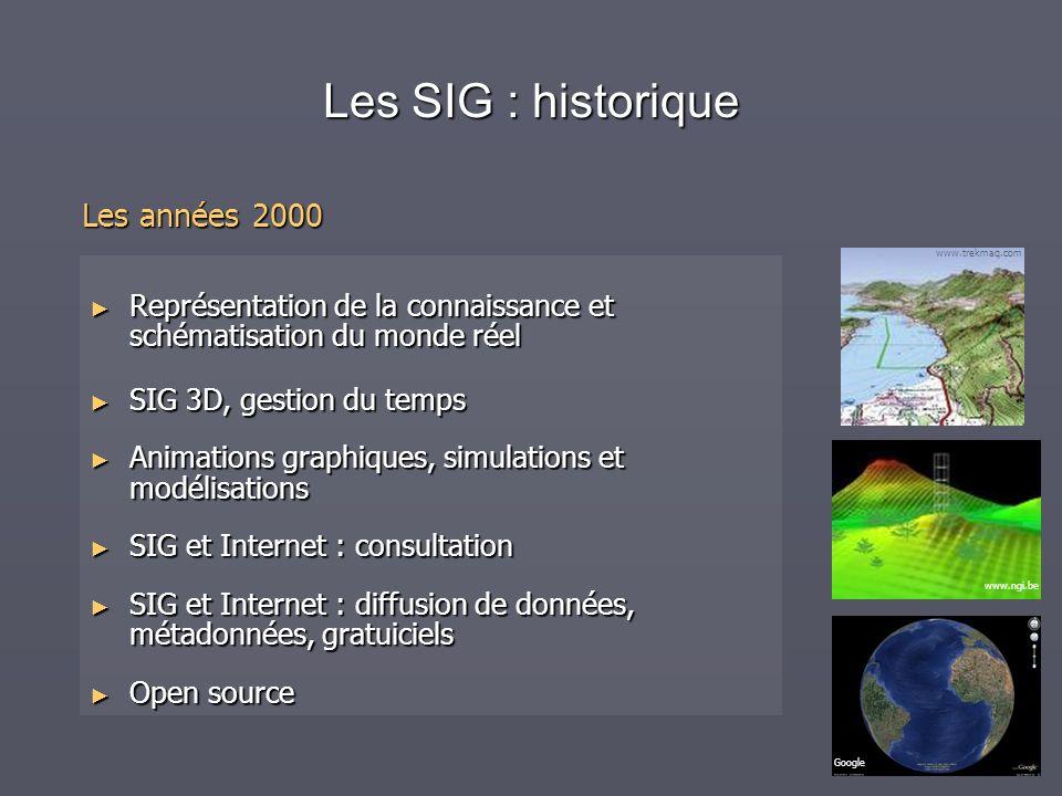 Les SIG : historique Les années 2000