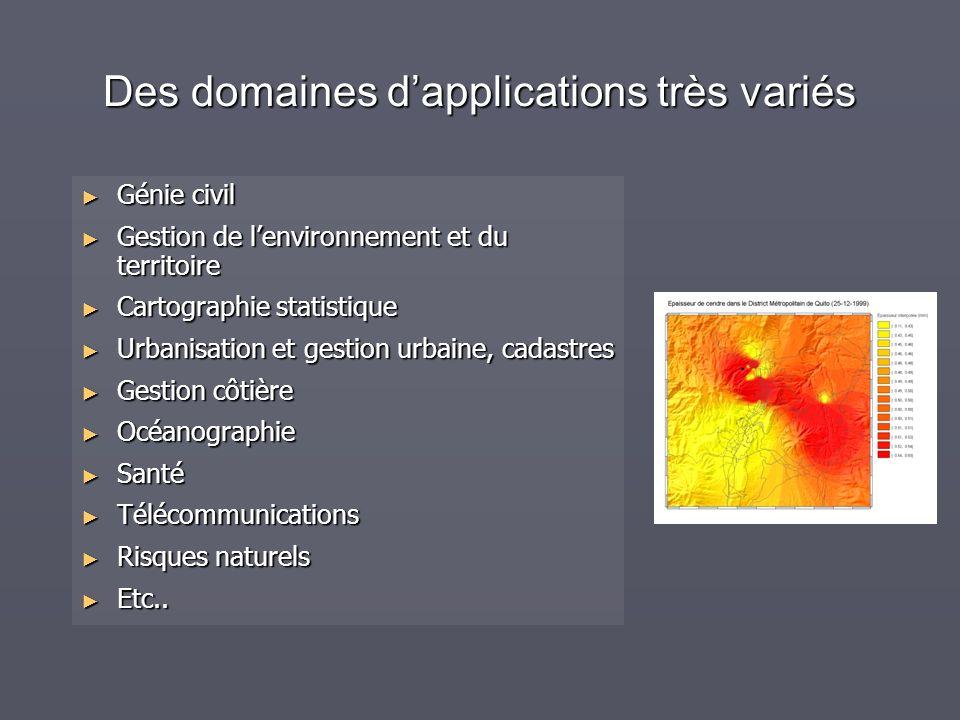 Des domaines d'applications très variés