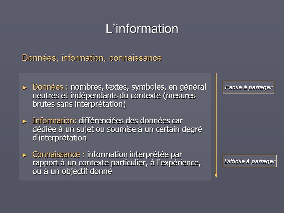 L'information Données, information, connaissance
