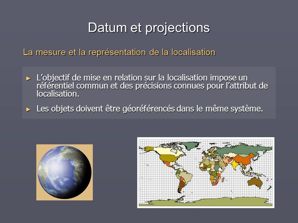 Datum et projections La mesure et la représentation de la localisation