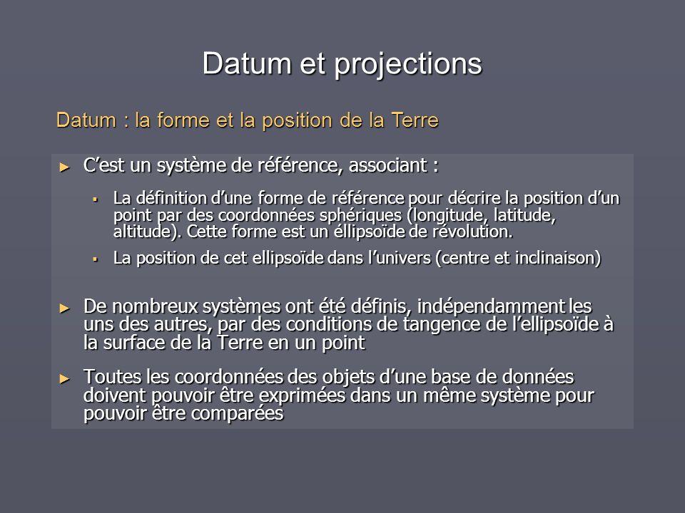 Datum et projections Datum : la forme et la position de la Terre