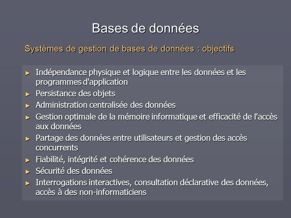 Bases de données Systèmes de gestion de bases de données : objectifs