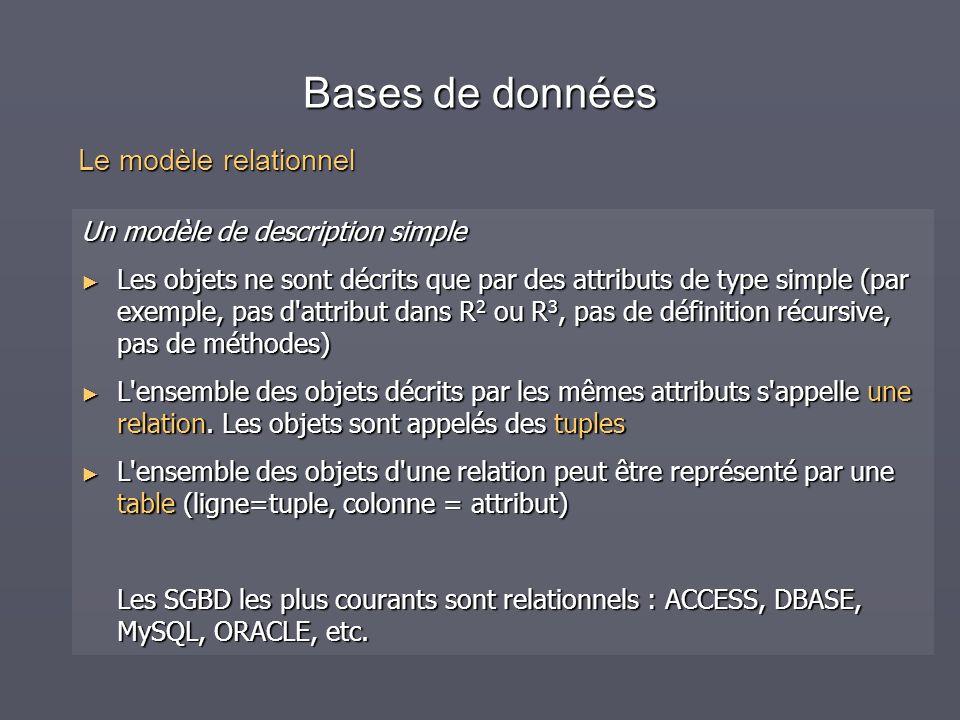 Bases de données Le modèle relationnel Un modèle de description simple