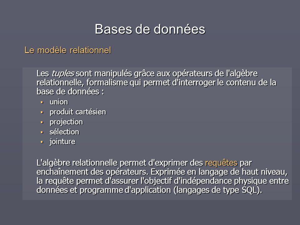Bases de données Le modèle relationnel