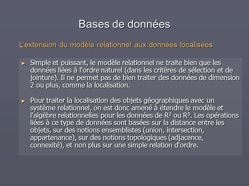 Bases de données L'extension du modèle relationnel aux données localisées.