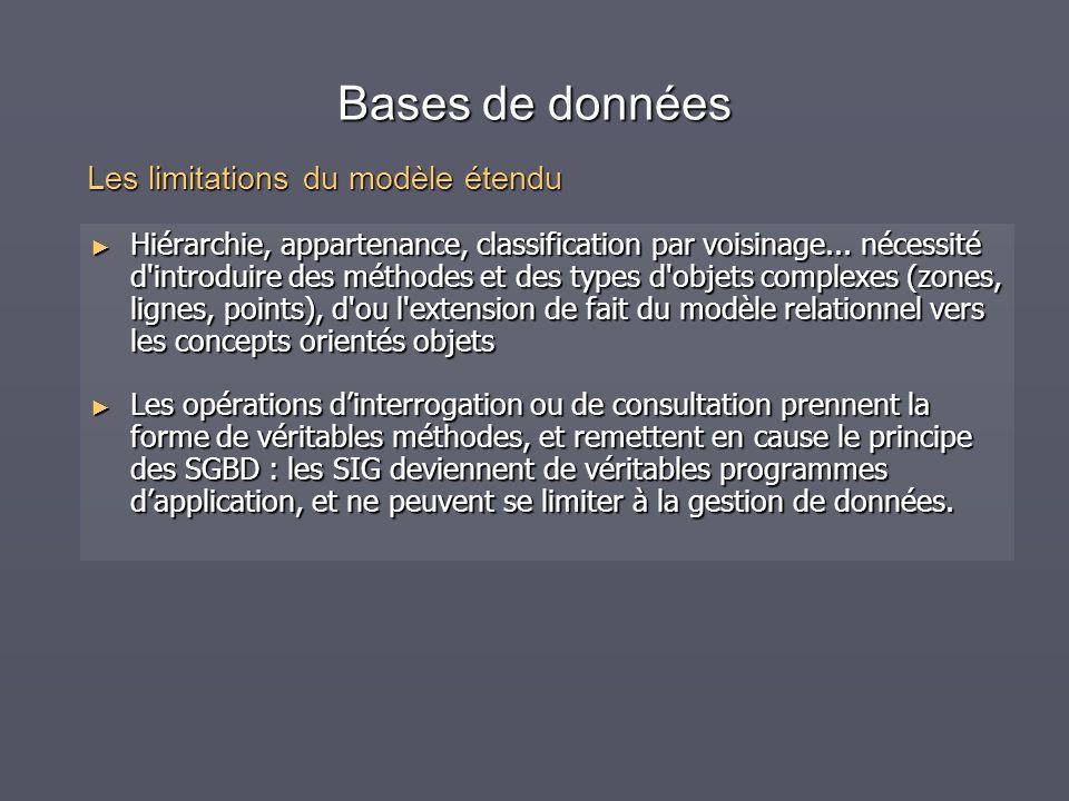 Bases de données Les limitations du modèle étendu