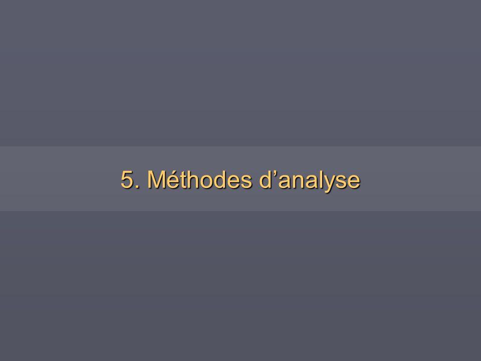 5. Méthodes d'analyse