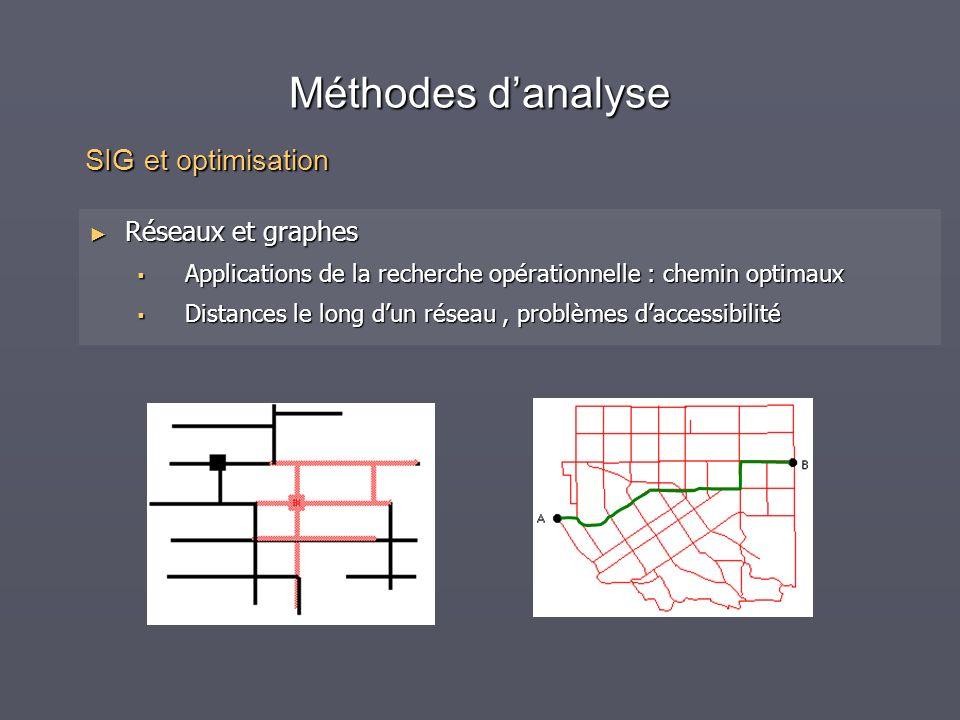 Méthodes d'analyse SIG et optimisation Réseaux et graphes