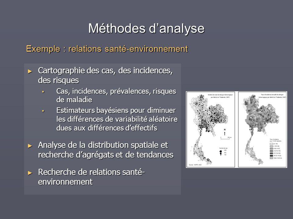 Méthodes d'analyse Exemple : relations santé-environnement