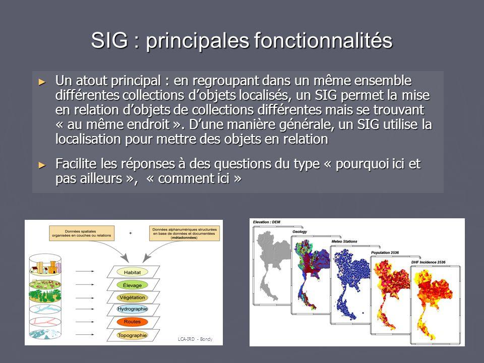SIG : principales fonctionnalités