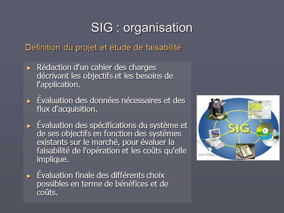 SIG : organisation Définition du projet et étude de faisabilité