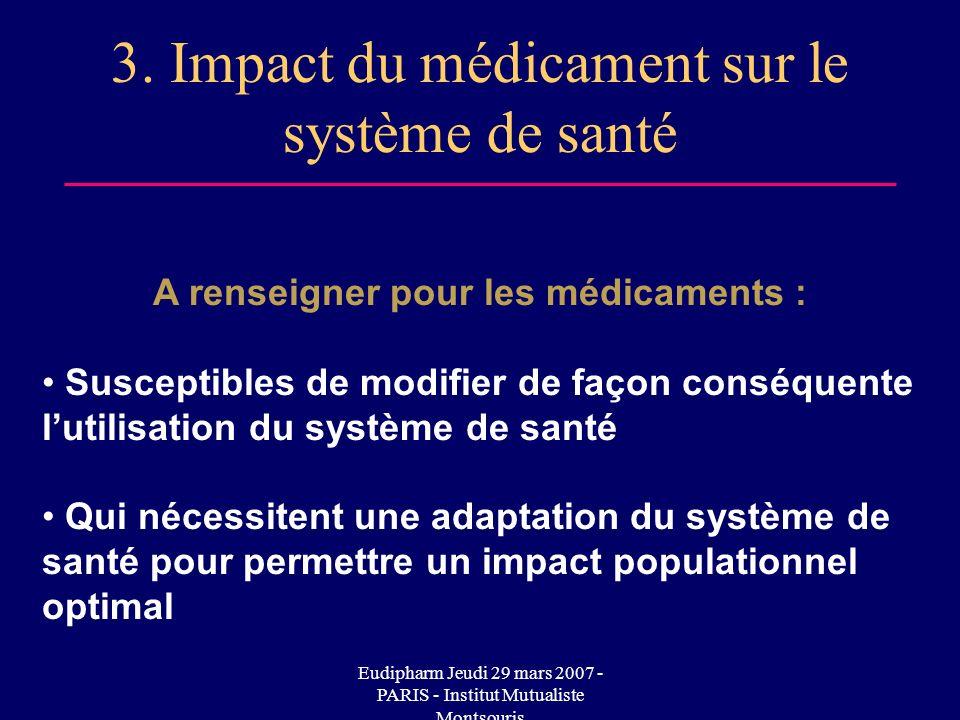 3. Impact du médicament sur le système de santé