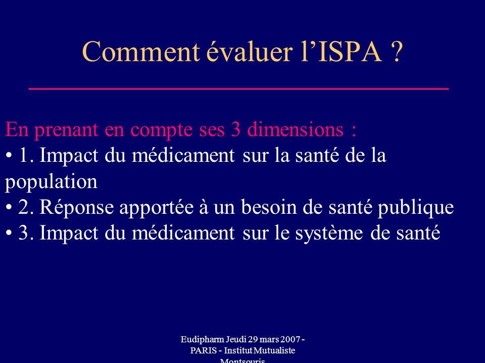 Comment évaluer l'ISPA