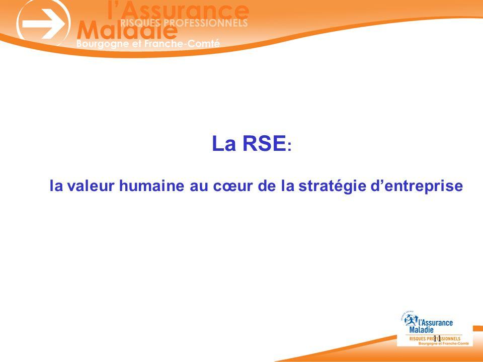 la valeur humaine au cœur de la stratégie d'entreprise