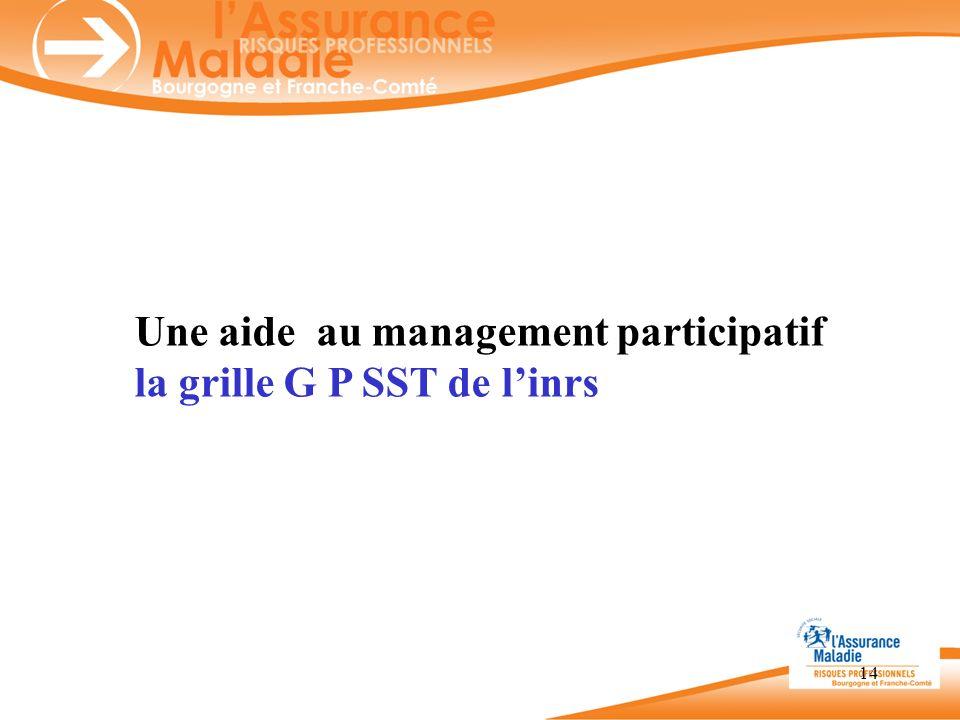 Une aide au management participatif