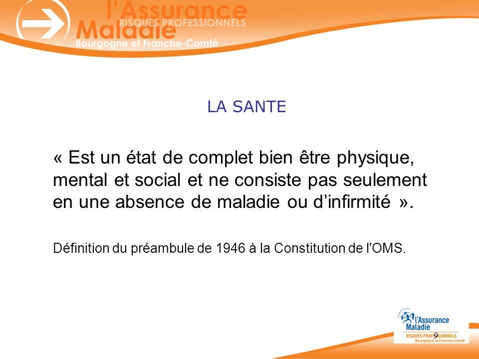 LA SANTE « Est un état de complet bien être physique, mental et social et ne consiste pas seulement en une absence de maladie ou d'infirmité ».