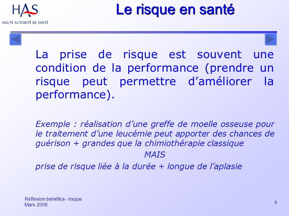Le risque en santé La prise de risque est souvent une condition de la performance (prendre un risque peut permettre d'améliorer la performance).
