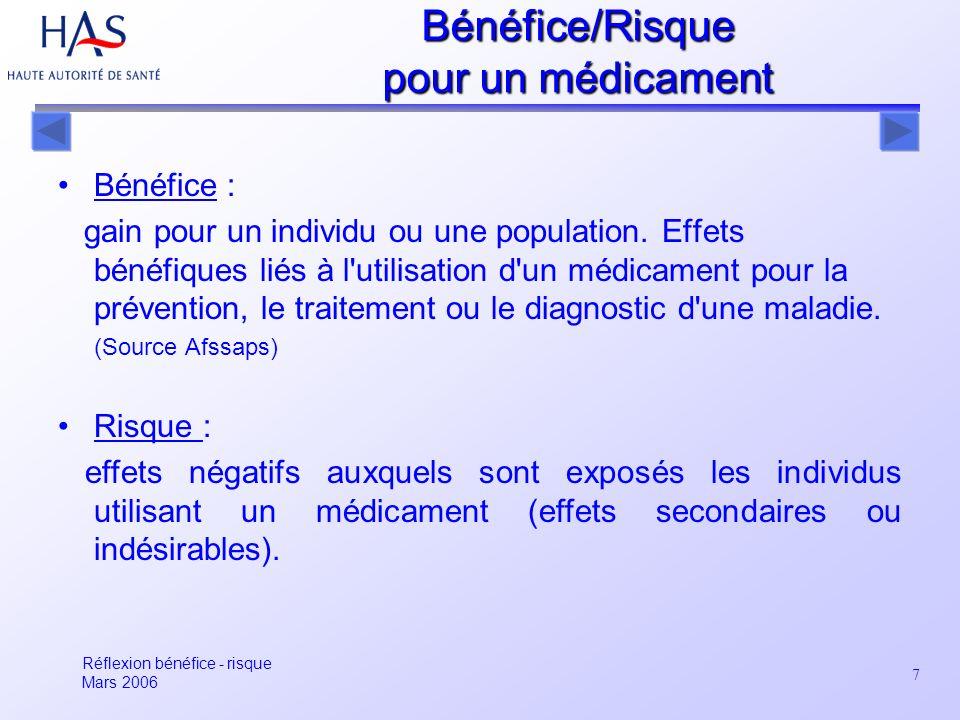 Bénéfice/Risque pour un médicament Bénéfice :