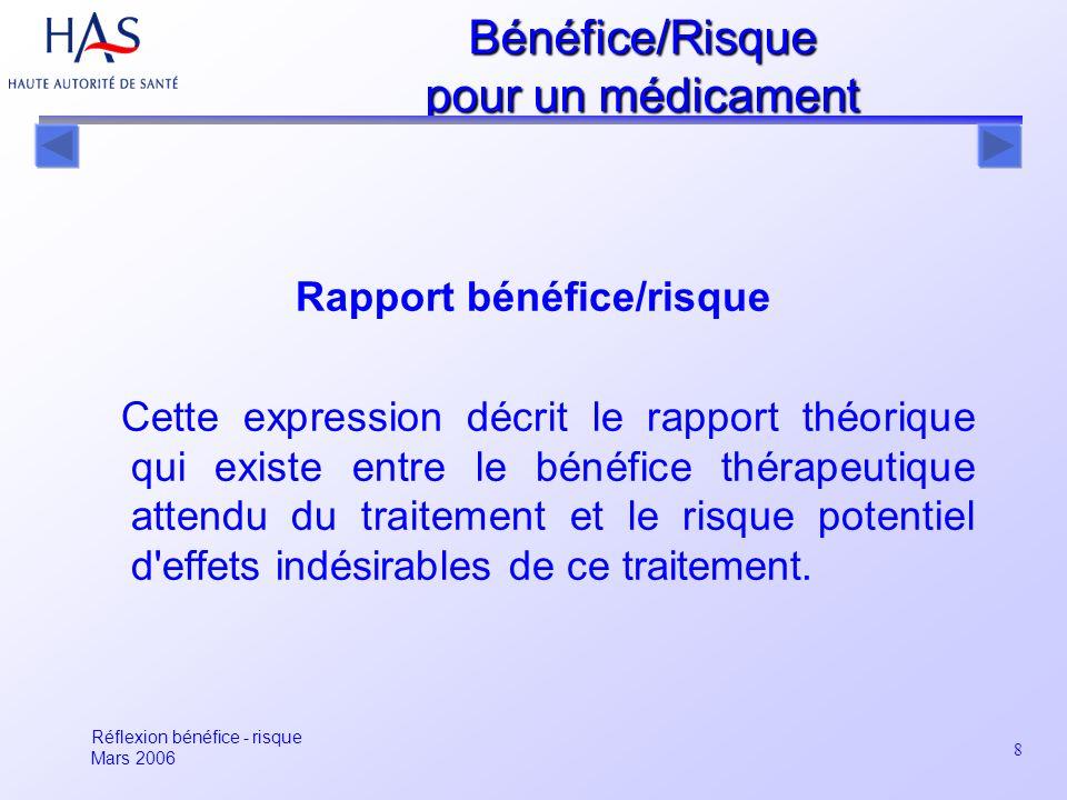 Rapport bénéfice/risque