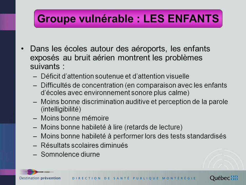 Groupe vulnérable : LES ENFANTS