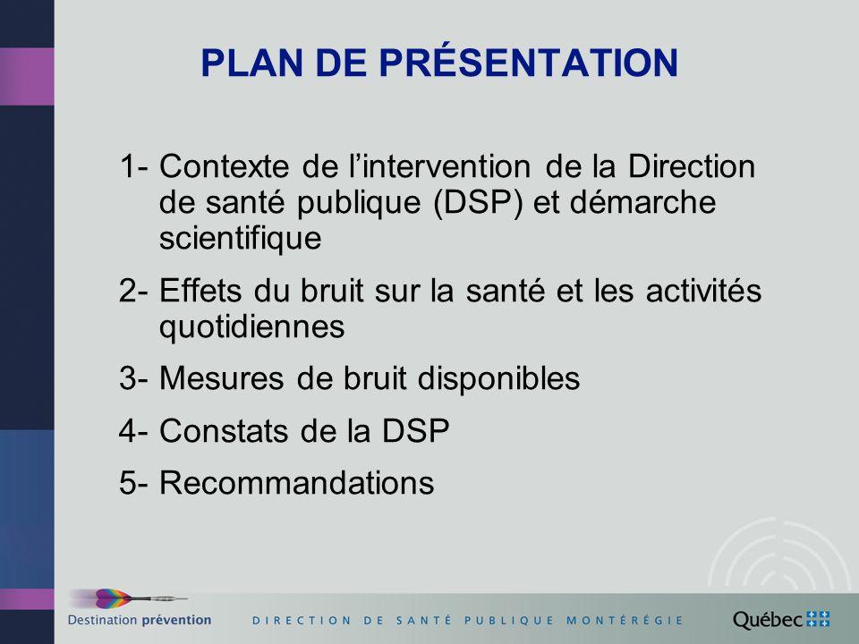 PLAN DE PRÉSENTATION 1- Contexte de l'intervention de la Direction de santé publique (DSP) et démarche scientifique.