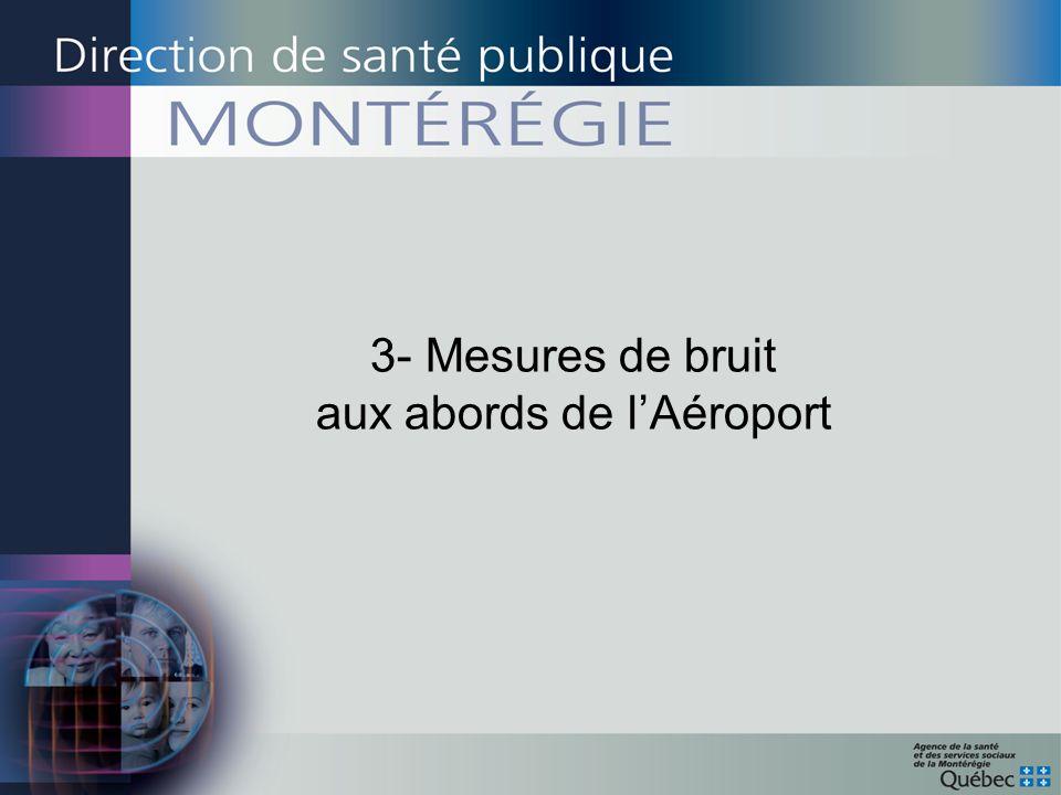 3- Mesures de bruit aux abords de l'Aéroport