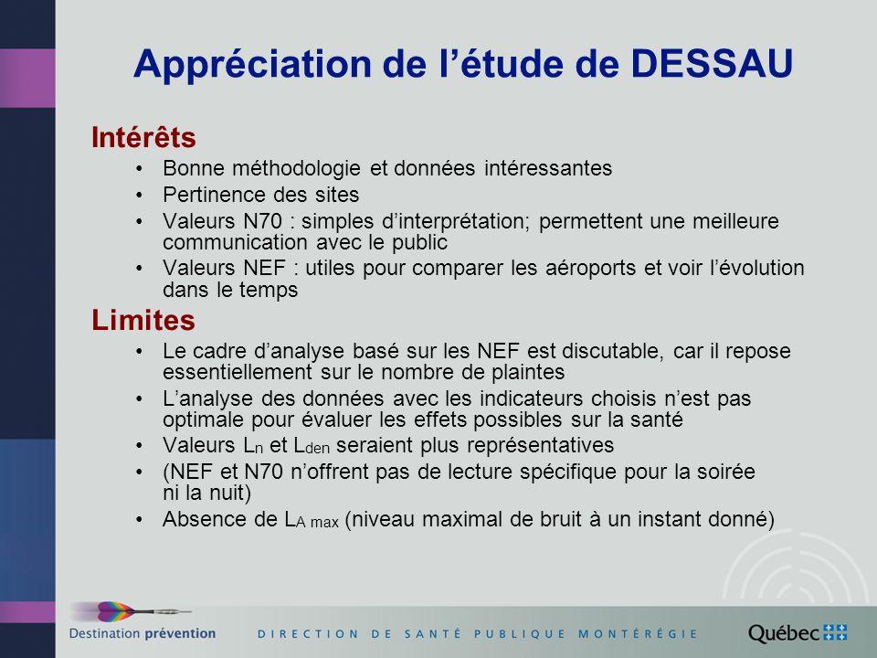 Appréciation de l'étude de DESSAU