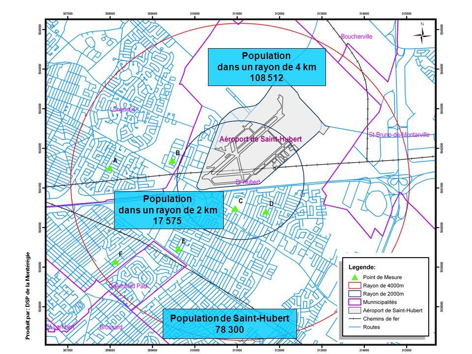 Population dans un rayon de 4 km 108 512