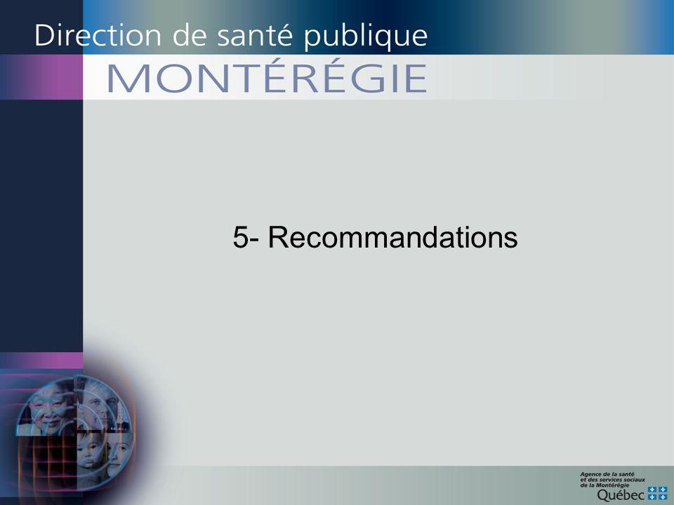 5- Recommandations