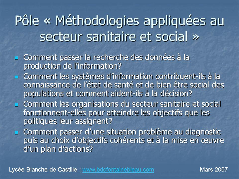 Pôle « Méthodologies appliquées au secteur sanitaire et social »