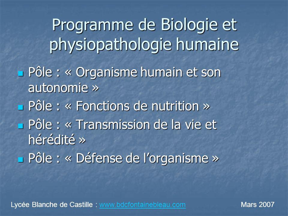 Programme de Biologie et physiopathologie humaine