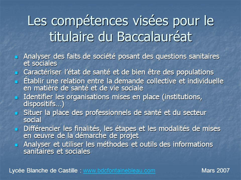 Les compétences visées pour le titulaire du Baccalauréat