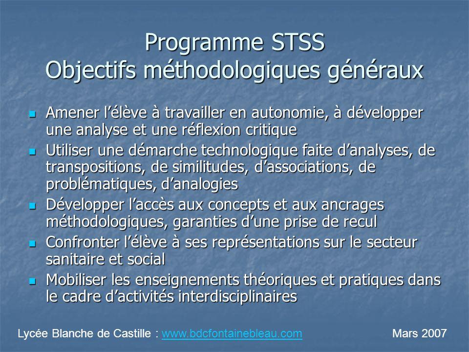 Programme STSS Objectifs méthodologiques généraux