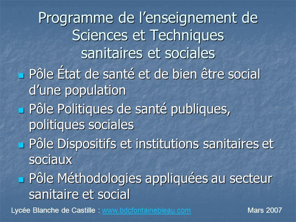 Programme de l'enseignement de Sciences et Techniques sanitaires et sociales