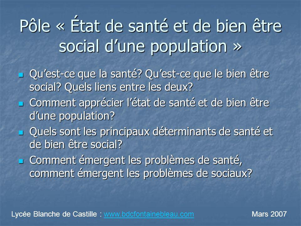 Pôle « État de santé et de bien être social d'une population »