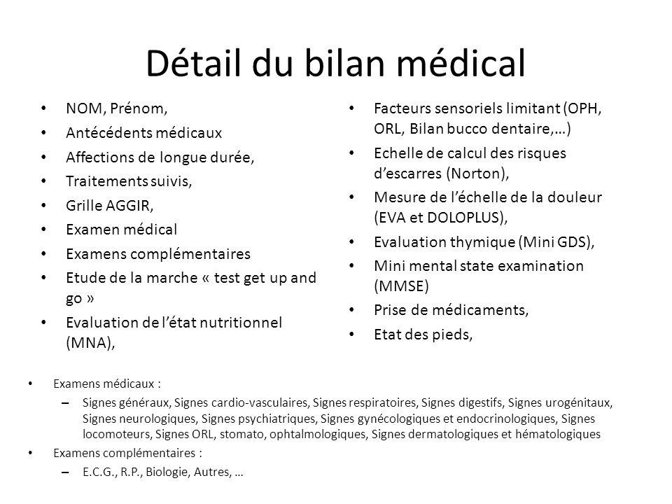 Détail du bilan médical