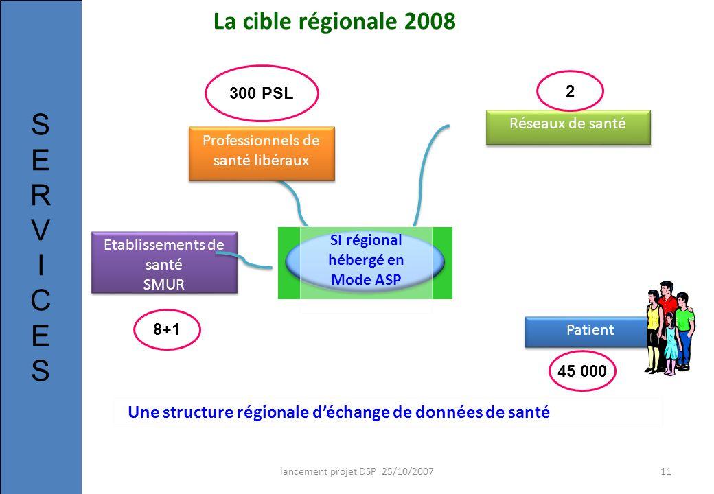S E R V I C La cible régionale 2008