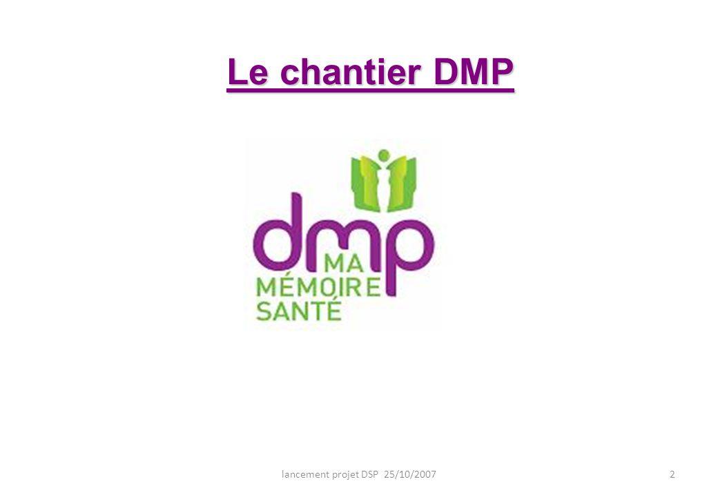 lancement projet DSP 25/10/2007