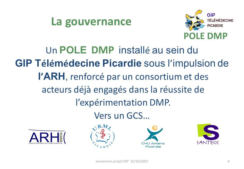 La gouvernance POLE DMP