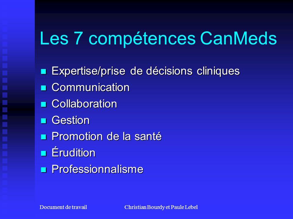 Les 7 compétences CanMeds