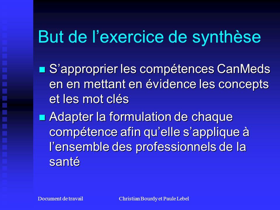 But de l'exercice de synthèse